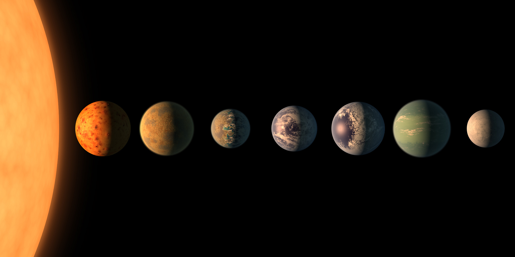 Recreation of the Trappist-1 system