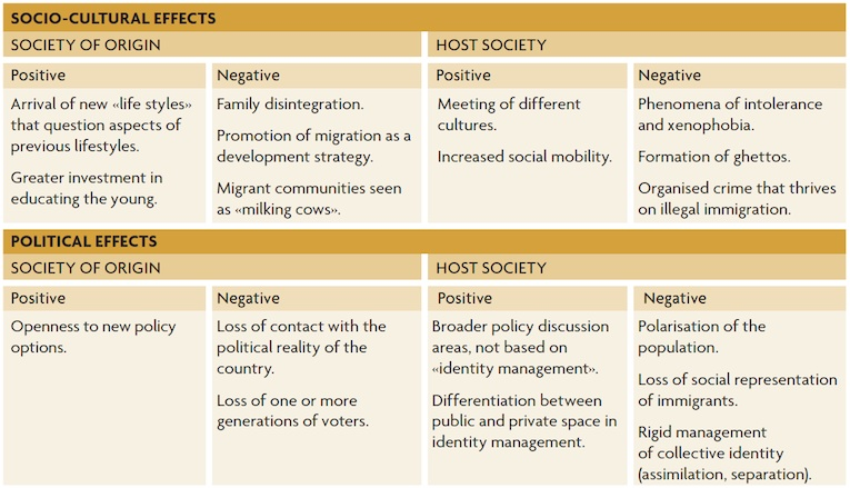 societal impact on character formation