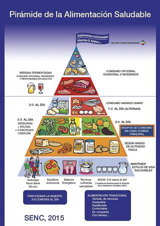 spanish pyramid