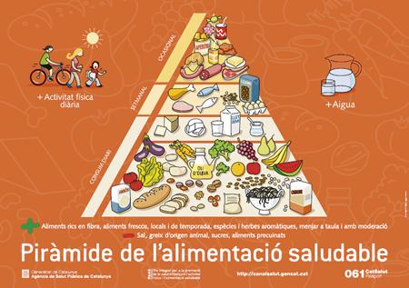 catalonia pyramid