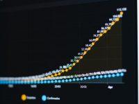 pandemic predictions